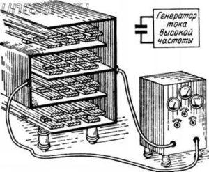 фото: сушка древесины электротоком
