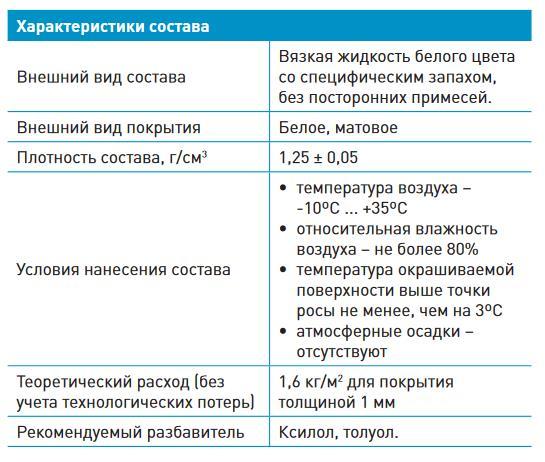 Фото: феникс стс - таблица характеристик состава