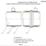 Фото: схема комплексной огнезащиты воздуховодов