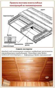 Фото: Монтаж утеплителя на потолок