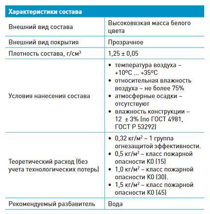 Фото: таблица характеристик феникс ДП
